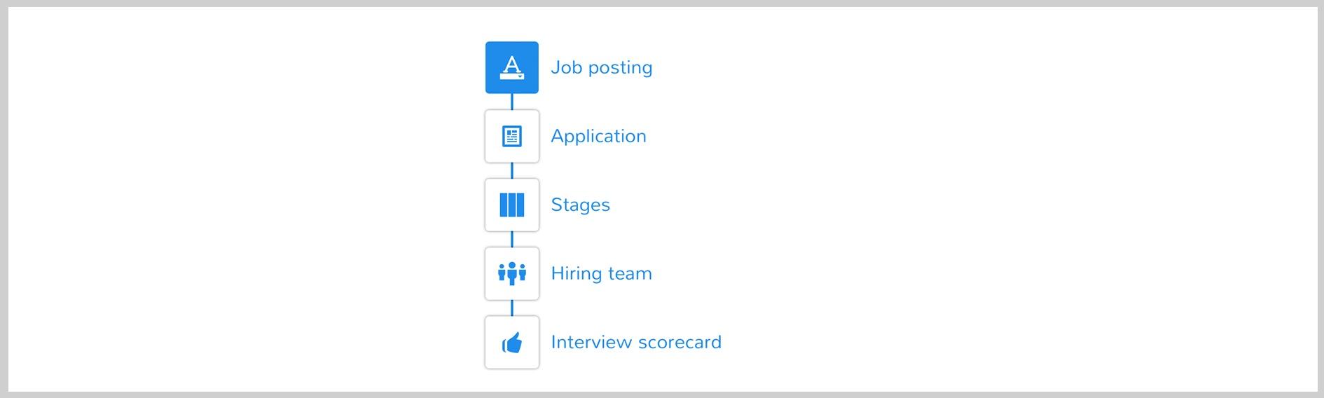 Job-flow.jpg